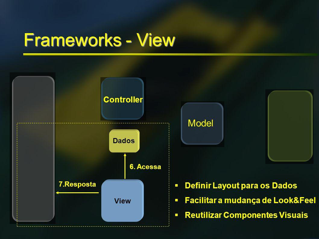 Frameworks - View Model Controller Definir Layout para os Dados Facilitar a mudança de Look&Feel Reutilizar Componentes Visuais 7.Resposta 6. Acessa D