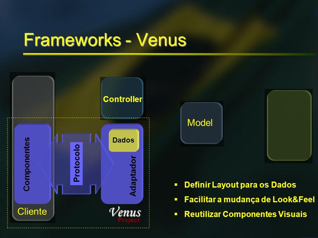 Frameworks - Venus Cliente Model Controller Definir Layout para os Dados Facilitar a mudança de Look&Feel Reutilizar Componentes Visuais Dados Venus P