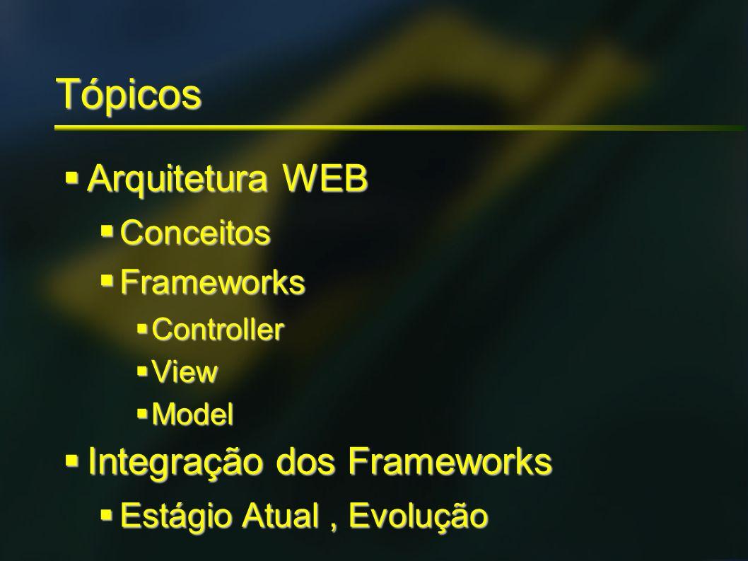 Tópicos Arquitetura WEB Arquitetura WEB Conceitos Conceitos Frameworks Frameworks Controller Controller View View Model Model Integração dos Framework