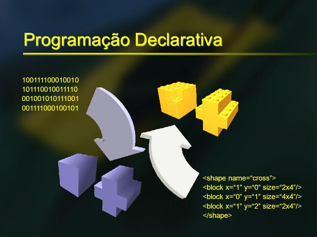 Programação Declarativa 100111100010010 101110010011110 001001010111001 001111000100101