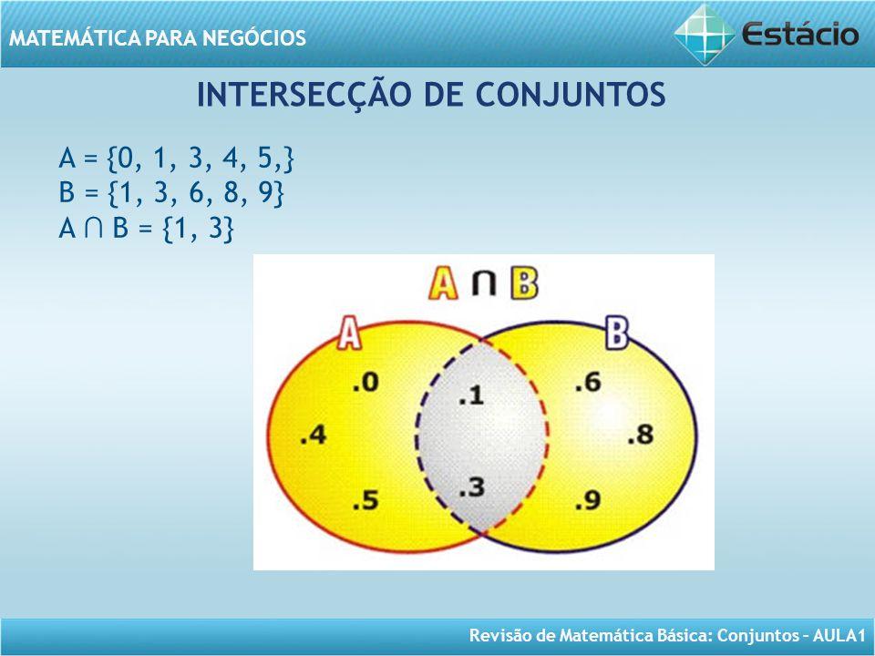 Revisão de Matemática Básica: Conjuntos – AULA1 MATEMÁTICA PARA NEGÓCIOS INTERSECÇÃO DE CONJUNTOS A = {0, 1, 3, 4, 5,} B = {1, 3, 6, 8, 9} A B = {1, 3