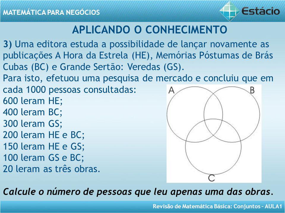 Revisão de Matemática Básica: Conjuntos – AULA1 MATEMÁTICA PARA NEGÓCIOS APLICANDO O CONHECIMENTO 3) Uma editora estuda a possibilidade de lançar nova