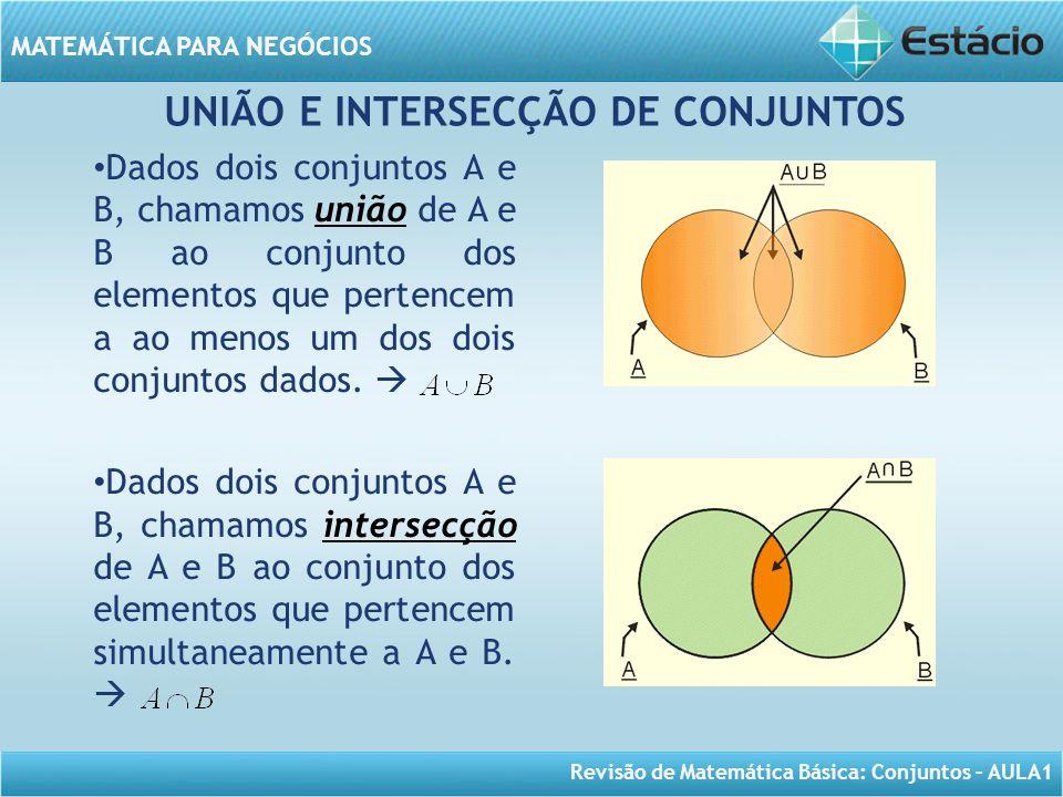 Revisão de Matemática Básica: Conjuntos – AULA1 MATEMÁTICA PARA NEGÓCIOS UNIÃO E INTERSECÇÃO DE CONJUNTOS Dados dois conjuntos A e B, chamamos união d
