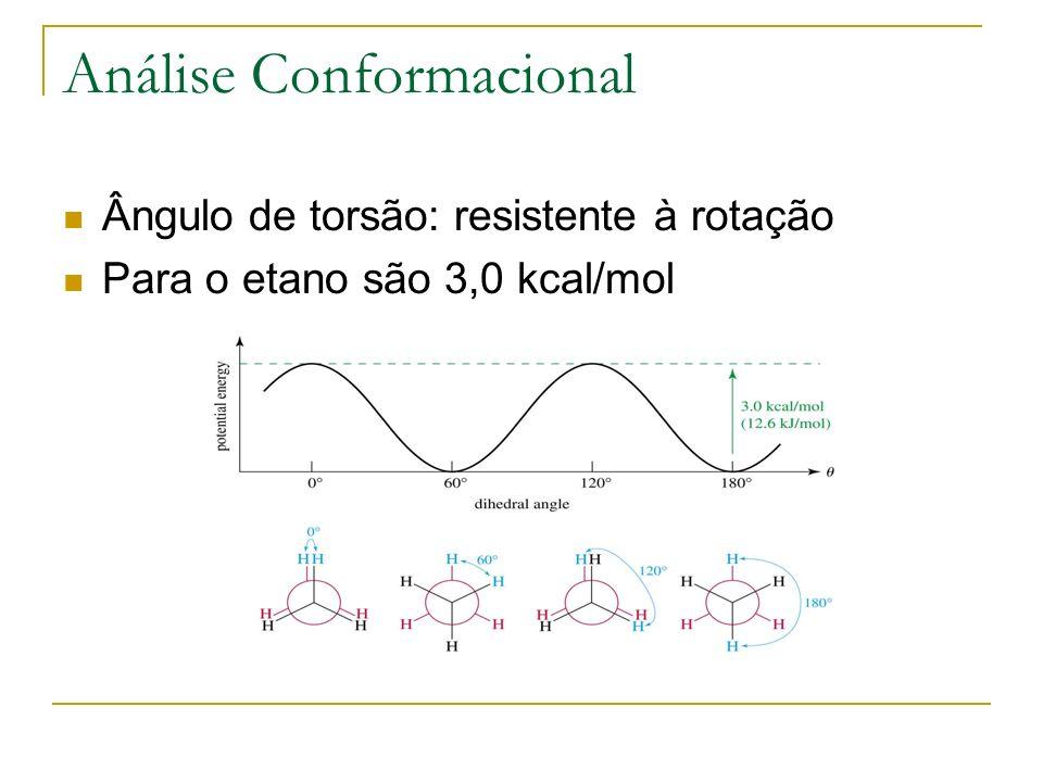 Análise Conformacional Ângulo de torsão: resistente à rotação Para o etano são 3,0 kcal/mol