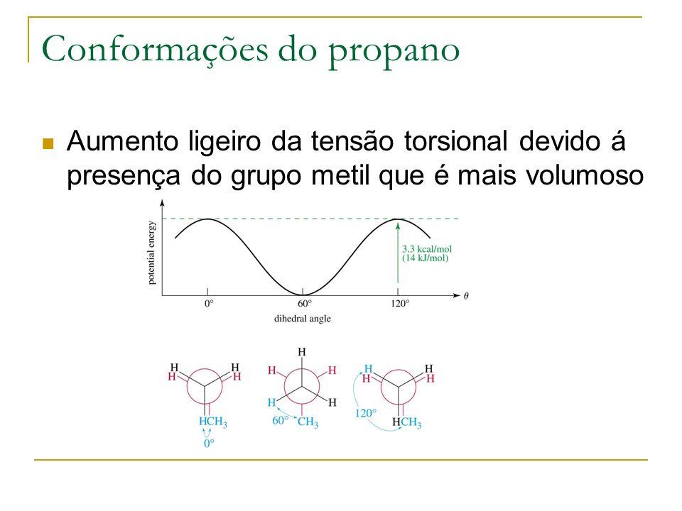 Conformações do propano Aumento ligeiro da tensão torsional devido á presença do grupo metil que é mais volumoso