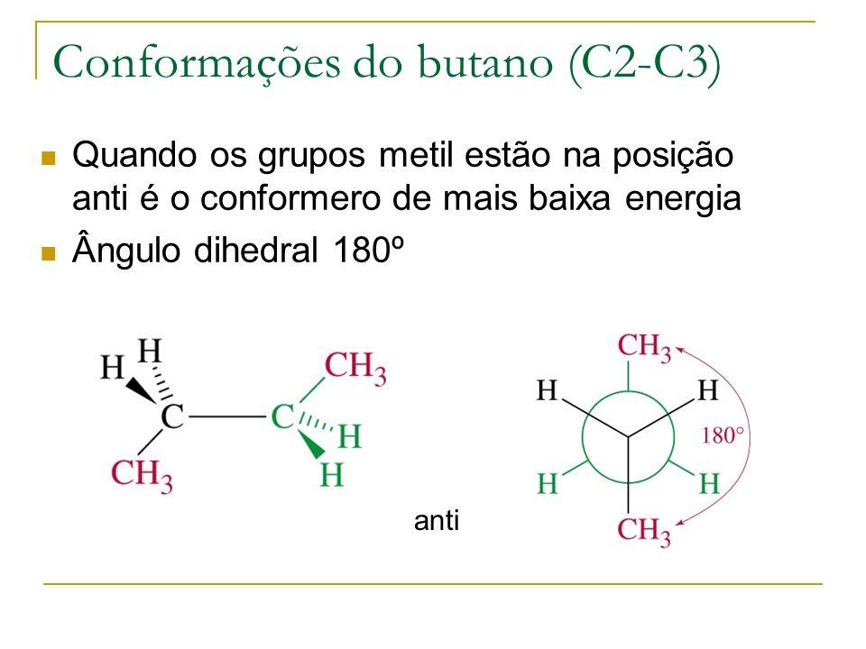 Conformações do butano (C2-C3) Quando os grupos metil estão na posição anti é o conformero de mais baixa energia Ângulo dihedral 180º anti