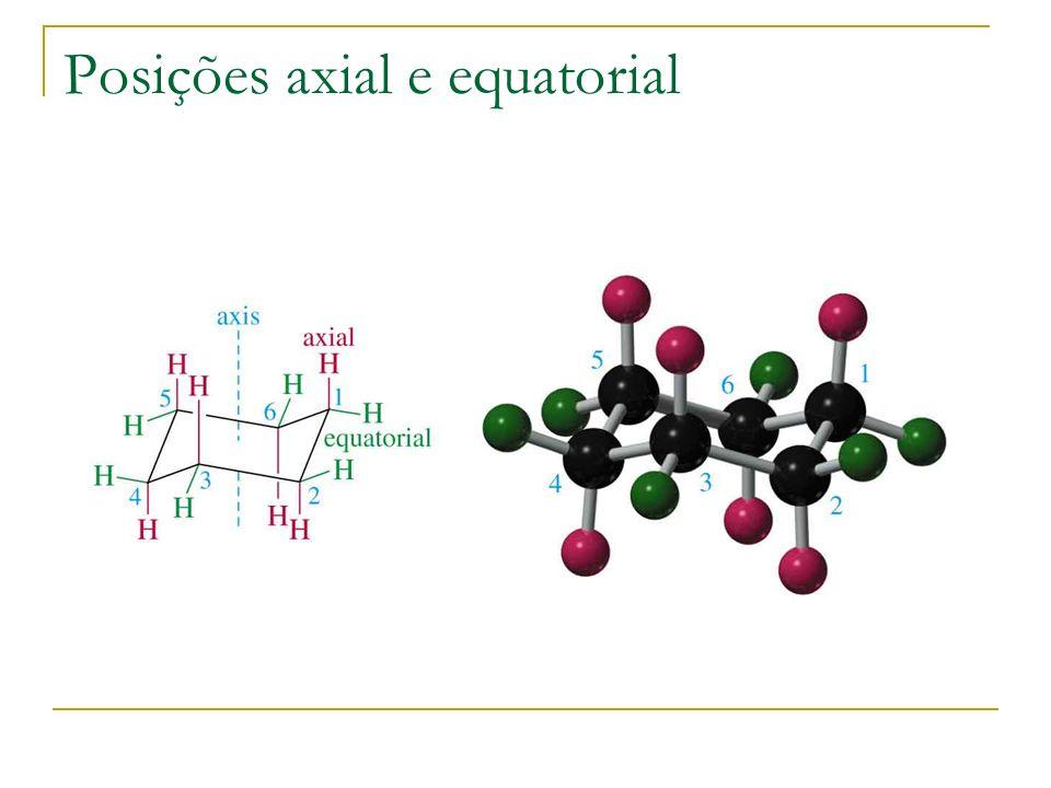 Posições axial e equatorial