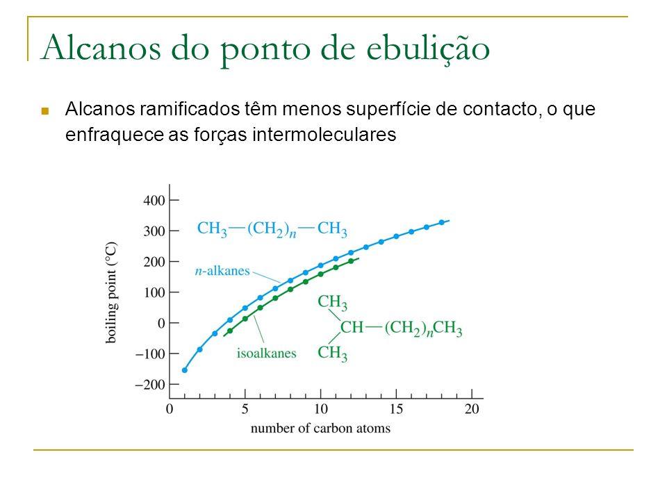 Pontos de fusão dos alcanos Alcanos ramificados formam estruturas cristalinas mais eficientes, portanto têm p.f.