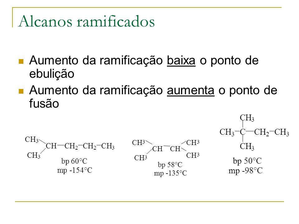 Alcanos ramificados Aumento da ramificação baixa o ponto de ebulição Aumento da ramificação aumenta o ponto de fusão H CH 3 CH CH 3 CH 2 CH 2 CH 3 bp