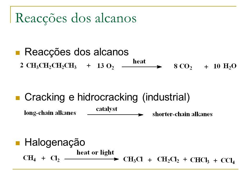 Conformações dos Alcanos Estruturas que resultam da rotação livre da ligação C-C; Podem diferir em energia.