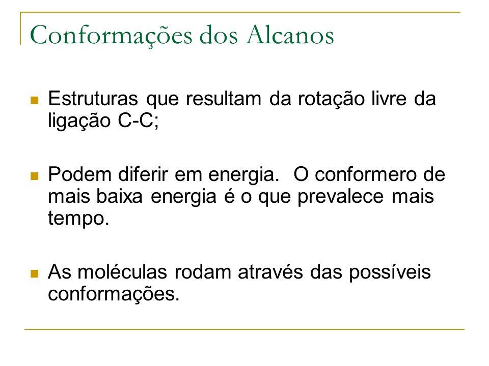 Conformações dos Alcanos Estruturas que resultam da rotação livre da ligação C-C; Podem diferir em energia. O conformero de mais baixa energia é o que