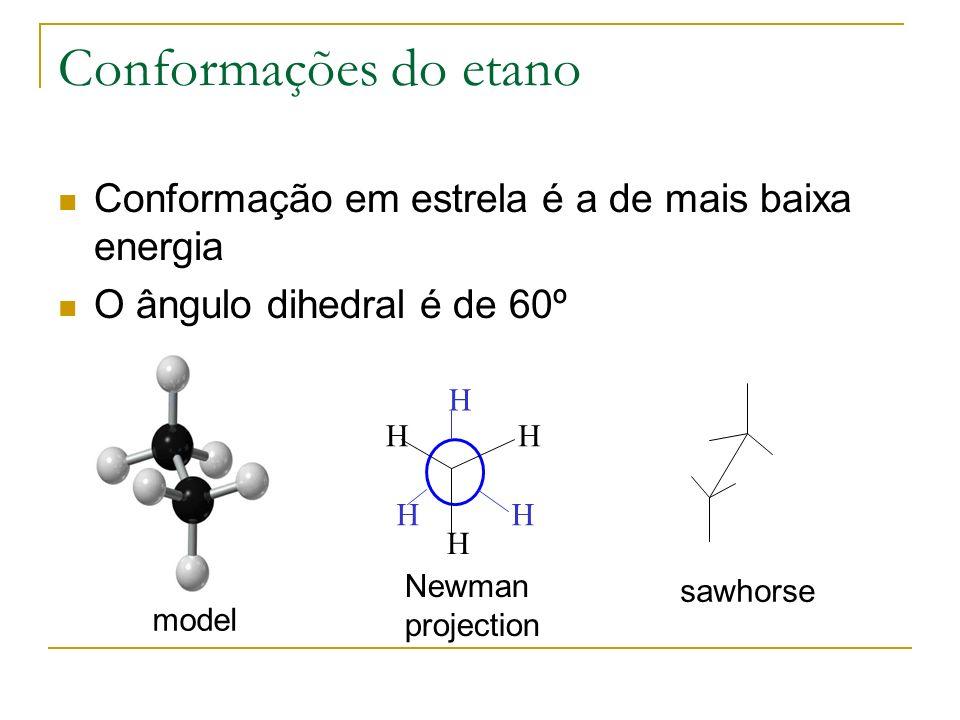Conformações do etano Conformação em estrela é a de mais baixa energia O ângulo dihedral é de 60º H H H H HH Newman projection sawhorse model