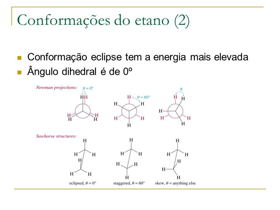 Ciclohexanos monosubstituidos