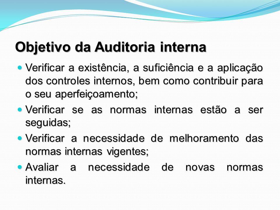 Objetivo da Auditoria interna Verificar a existência, a suficiência e a aplicação dos controles internos, bem como contribuir para o seu aperfeiçoamen