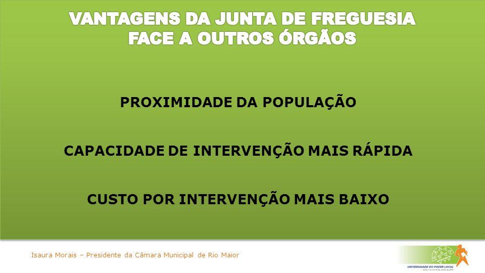 PROXIMIDADE DA POPULAÇÃO CAPACIDADE DE INTERVENÇÃO MAIS RÁPIDA CUSTO POR INTERVENÇÃO MAIS BAIXO Isaura Morais – Presidente da Câmara Municipal de Rio Maior