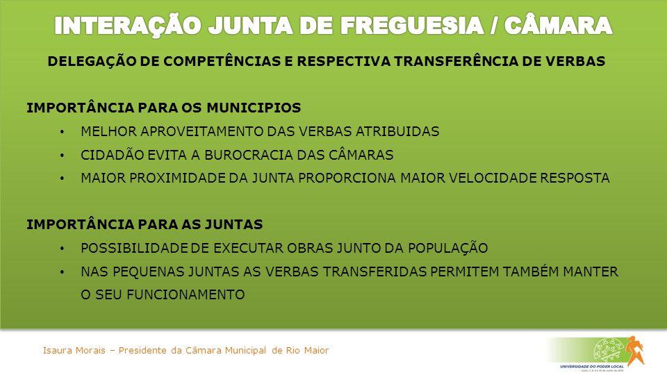 DELEGAÇÃO DE COMPETÊNCIAS E RESPECTIVA TRANSFERÊNCIA DE VERBAS IMPORTÂNCIA PARA OS MUNICIPIOS MELHOR APROVEITAMENTO DAS VERBAS ATRIBUIDAS CIDADÃO EVITA A BUROCRACIA DAS CÂMARAS MAIOR PROXIMIDADE DA JUNTA PROPORCIONA MAIOR VELOCIDADE RESPOSTA IMPORTÂNCIA PARA AS JUNTAS POSSIBILIDADE DE EXECUTAR OBRAS JUNTO DA POPULAÇÃO NAS PEQUENAS JUNTAS AS VERBAS TRANSFERIDAS PERMITEM TAMBÉM MANTER O SEU FUNCIONAMENTO Isaura Morais – Presidente da Câmara Municipal de Rio Maior