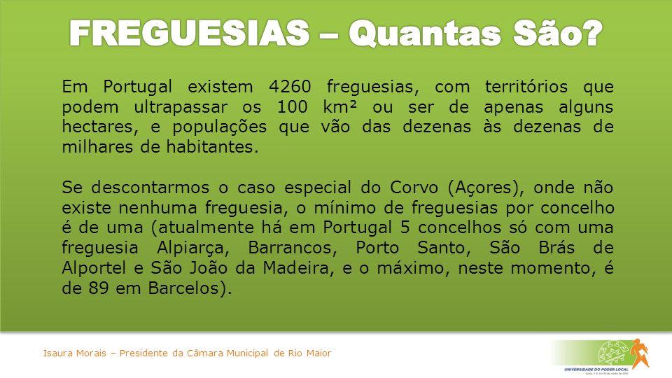 Em Portugal existem 4260 freguesias, com territórios que podem ultrapassar os 100 km² ou ser de apenas alguns hectares, e populações que vão das dezenas às dezenas de milhares de habitantes.