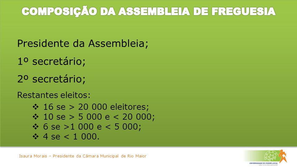 Presidente da Assembleia; 1º secretário; 2º secretário; Restantes eleitos: 16 se > 20 000 eleitores; 10 se > 5 000 e < 20 000; 6 se >1 000 e < 5 000; 4 se < 1 000.