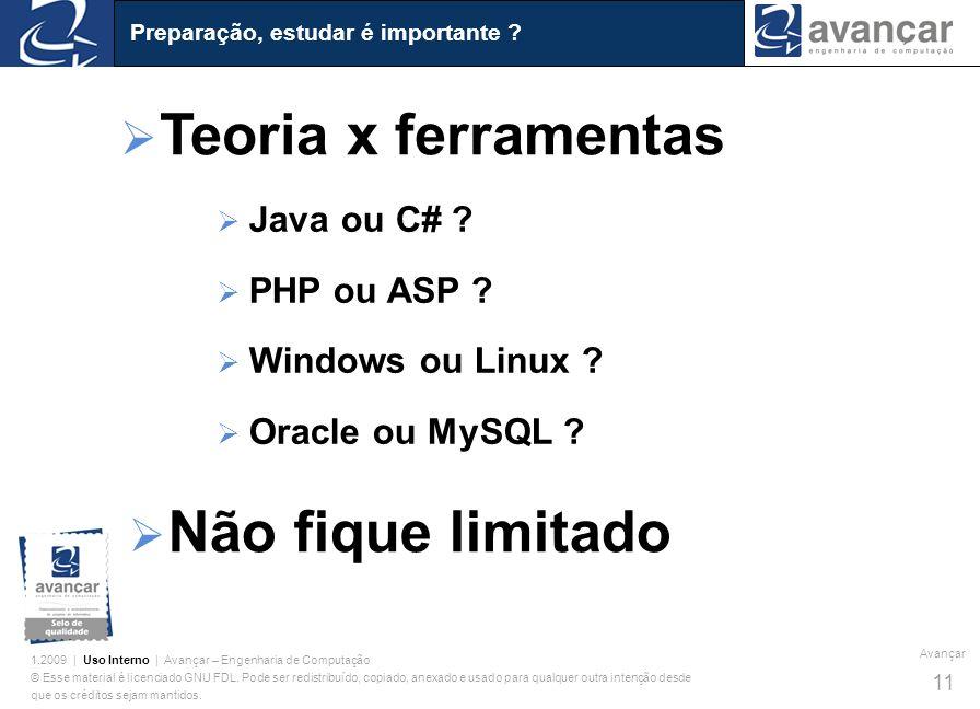 1.2009 | Uso Interno | Avançar – Engenharia de Computação © Esse material é licenciado GNU FDL. Pode ser redistribuído, copiado, anexado e usado para