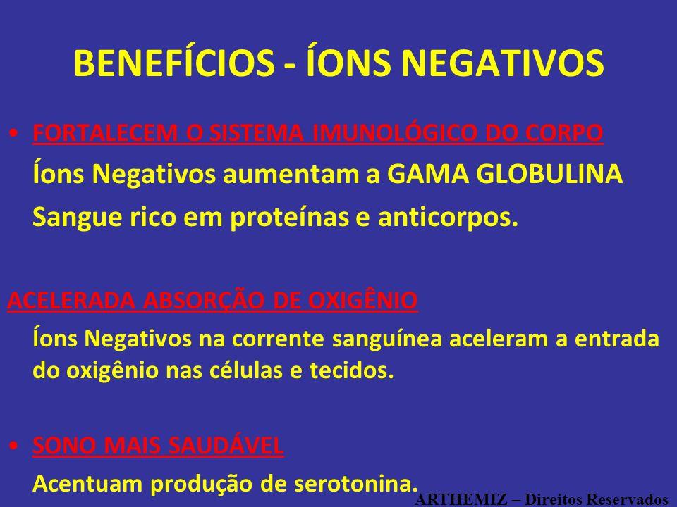16 BENEFÍCIOS - ÍONS NEGATIVOS FORTALECEM O SISTEMA IMUNOLÓGICO DO CORPO Íons Negativos aumentam a GAMA GLOBULINA Sangue rico em proteínas e anticorpo