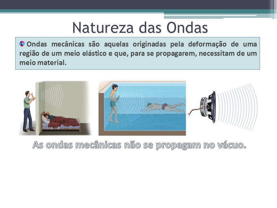 Natureza das Ondas Ondas eletromagnéticas são aquelas originadas por cargas elétricas oscilantes, como, por exemplo, elétrons oscilando na antena transmissora de uma estação de rádio ou TV.