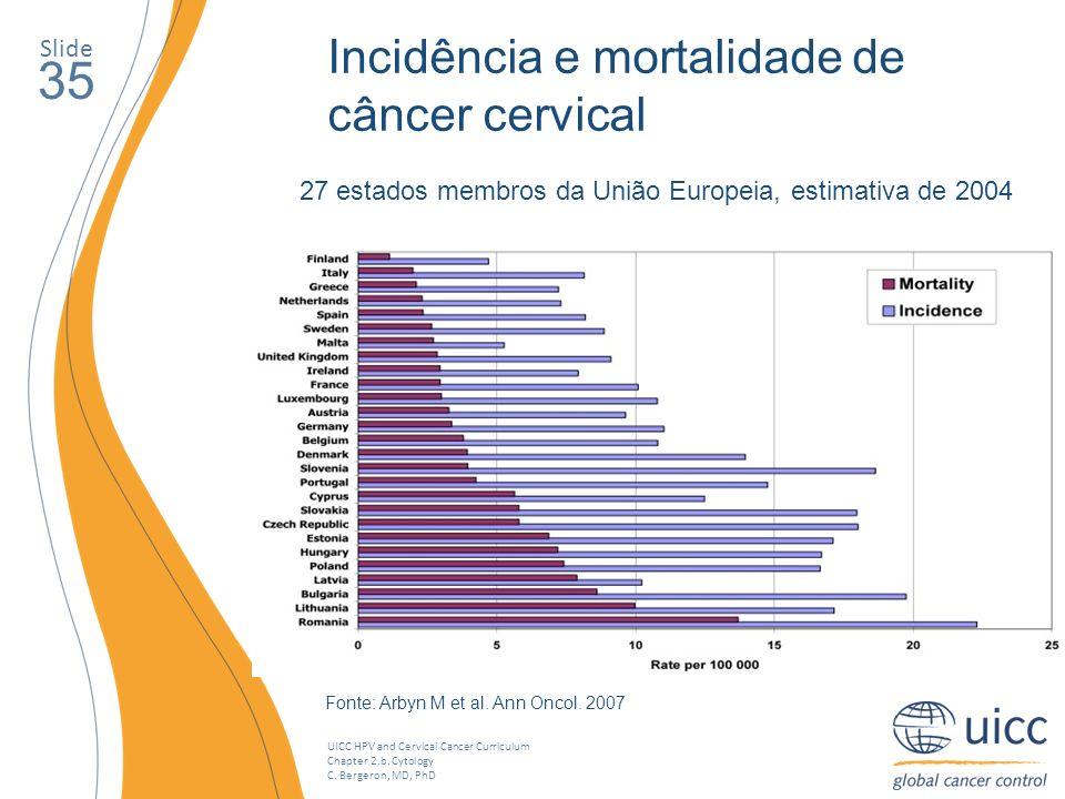 UICC HPV and Cervical Cancer Curriculum Chapter 2.b. Cytology C. Bergeron, MD, PhD Slide 35 Incidência e mortalidade de câncer cervical 27 estados mem