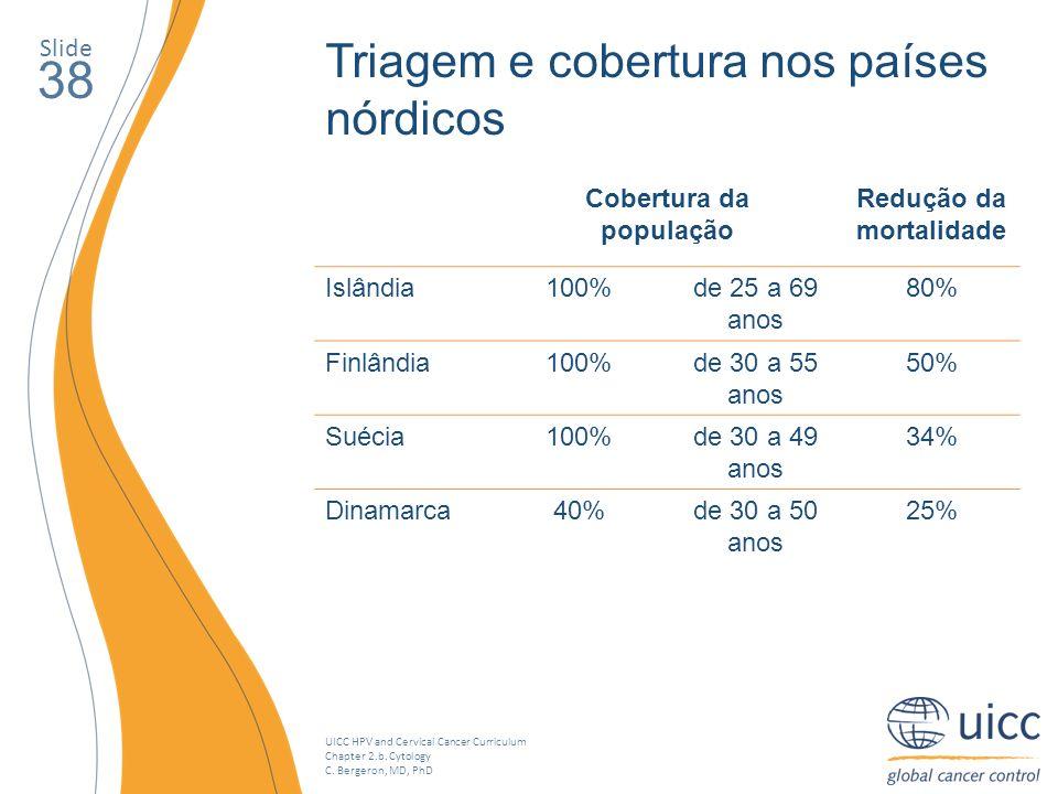 UICC HPV and Cervical Cancer Curriculum Chapter 2.b. Cytology C. Bergeron, MD, PhD Slide 38 Triagem e cobertura nos países nórdicos Cobertura da popul