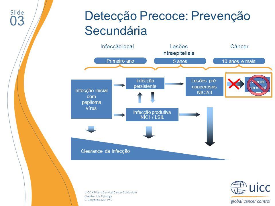 UICC HPV and Cervical Cancer Curriculum Chapter 2.b. Cytology C. Bergeron, MD, PhD Slide 03 Detecção Precoce: Prevenção Secundária 5 anos Primeiro ano
