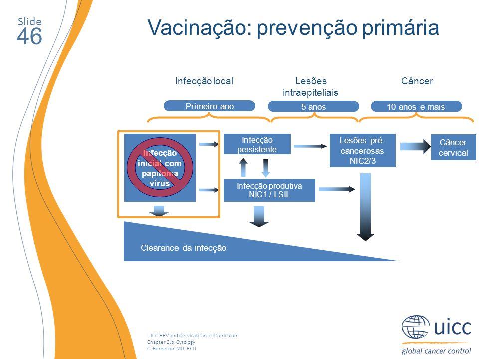 UICC HPV and Cervical Cancer Curriculum Chapter 2.b. Cytology C. Bergeron, MD, PhD Slide 46 Vacinação: prevenção primária 5 anos Primeiro ano Infecção