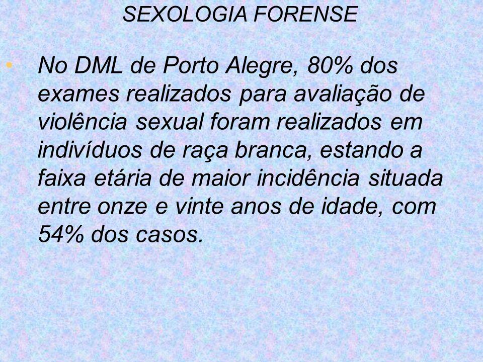 SEXOLOGIA FORENSE No DML de Porto Alegre, 80% dos exames realizados para avaliação de violência sexual foram realizados em indivíduos de raça branca,
