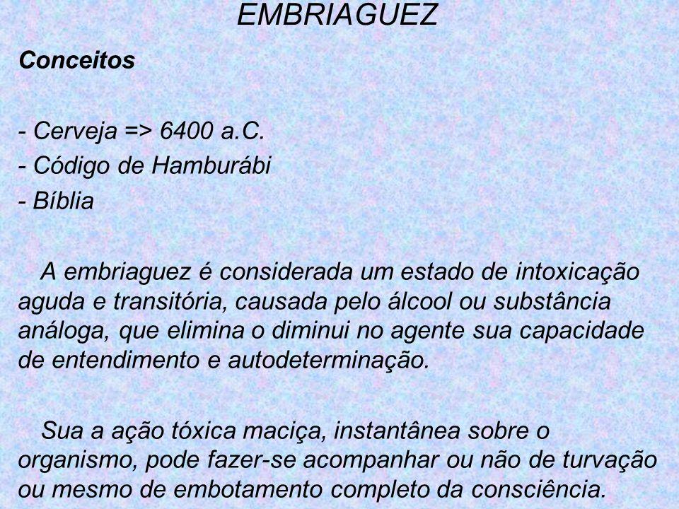 EMBRIAGUEZ Conceitos - Cerveja => 6400 a.C. - Código de Hamburábi - Bíblia A embriaguez é considerada um estado de intoxicação aguda e transitória, ca