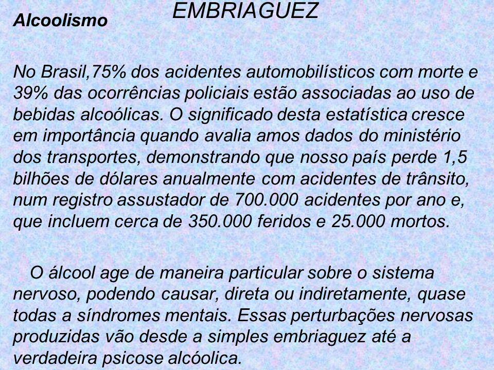 EMBRIAGUEZ Alcoolismo No Brasil,75% dos acidentes automobilísticos com morte e 39% das ocorrências policiais estão associadas ao uso de bebidas alcoól