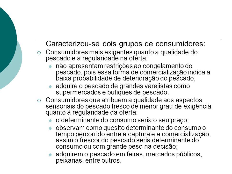 Caracterizou-se dois grupos de consumidores: Consumidores mais exigentes quanto a qualidade do pescado e a regularidade na oferta: não apresentam rest