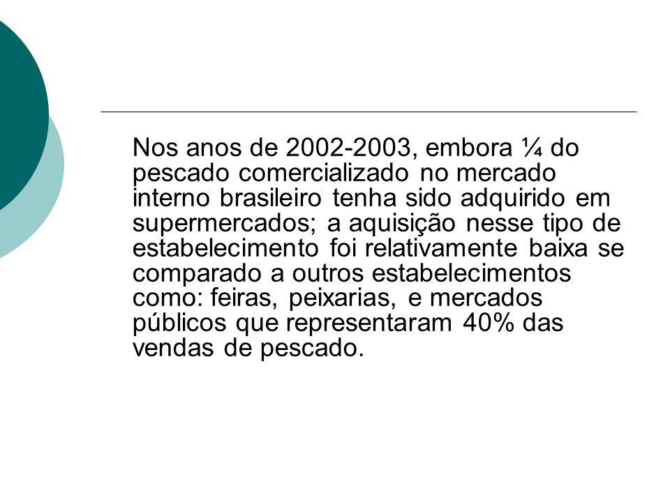 Nos anos de 2002-2003, embora ¼ do pescado comercializado no mercado interno brasileiro tenha sido adquirido em supermercados; a aquisição nesse tipo