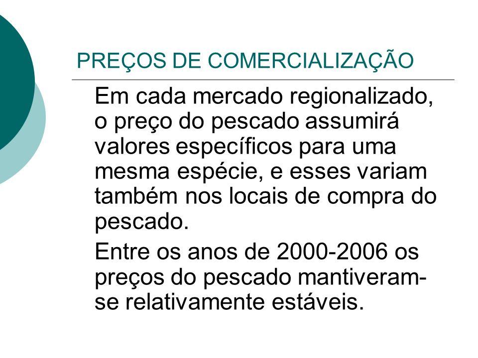PREÇOS DE COMERCIALIZAÇÃO Em cada mercado regionalizado, o preço do pescado assumirá valores específicos para uma mesma espécie, e esses variam também