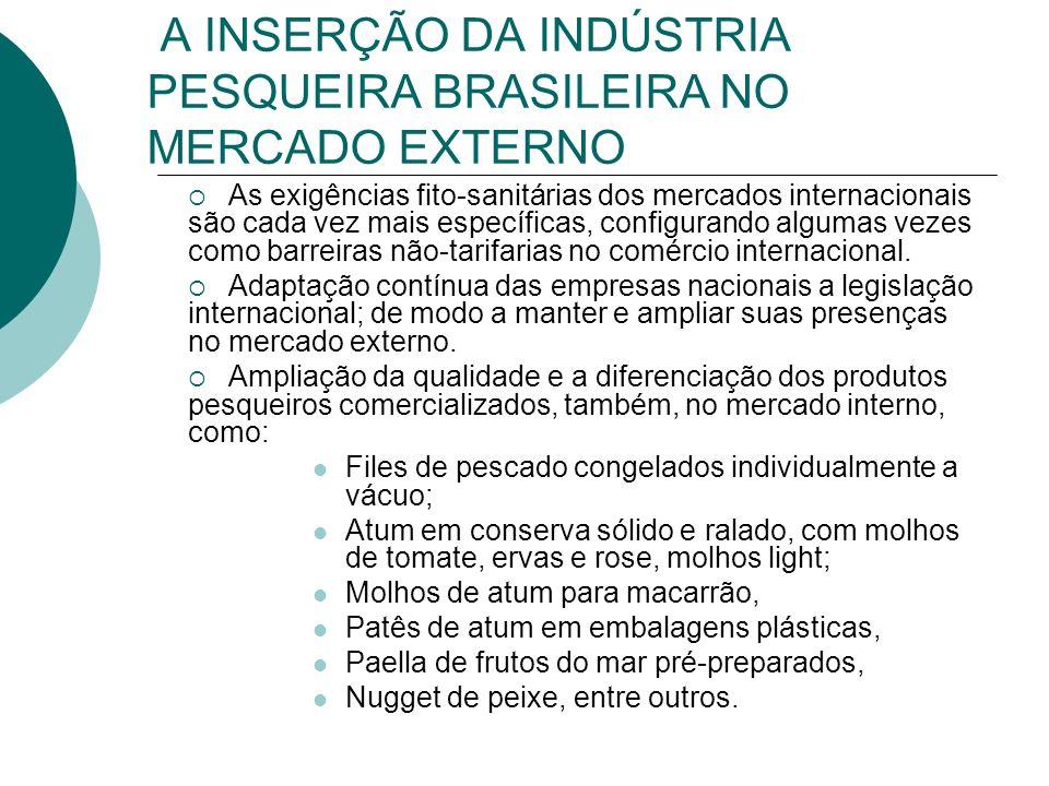 A INSERÇÃO DA INDÚSTRIA PESQUEIRA BRASILEIRA NO MERCADO EXTERNO As exigências fito-sanitárias dos mercados internacionais são cada vez mais específica