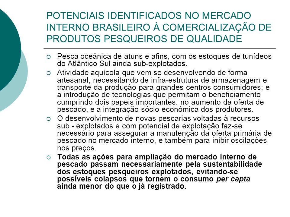 POTENCIAIS IDENTIFICADOS NO MERCADO INTERNO BRASILEIRO À COMERCIALIZAÇÃO DE PRODUTOS PESQUEIROS DE QUALIDADE Pesca oceânica de atuns e afins, com os e