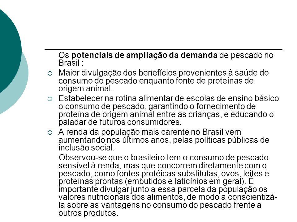 Os potenciais de ampliação da demanda de pescado no Brasil : Maior divulgação dos benefícios provenientes à saúde do consumo do pescado enquanto fonte