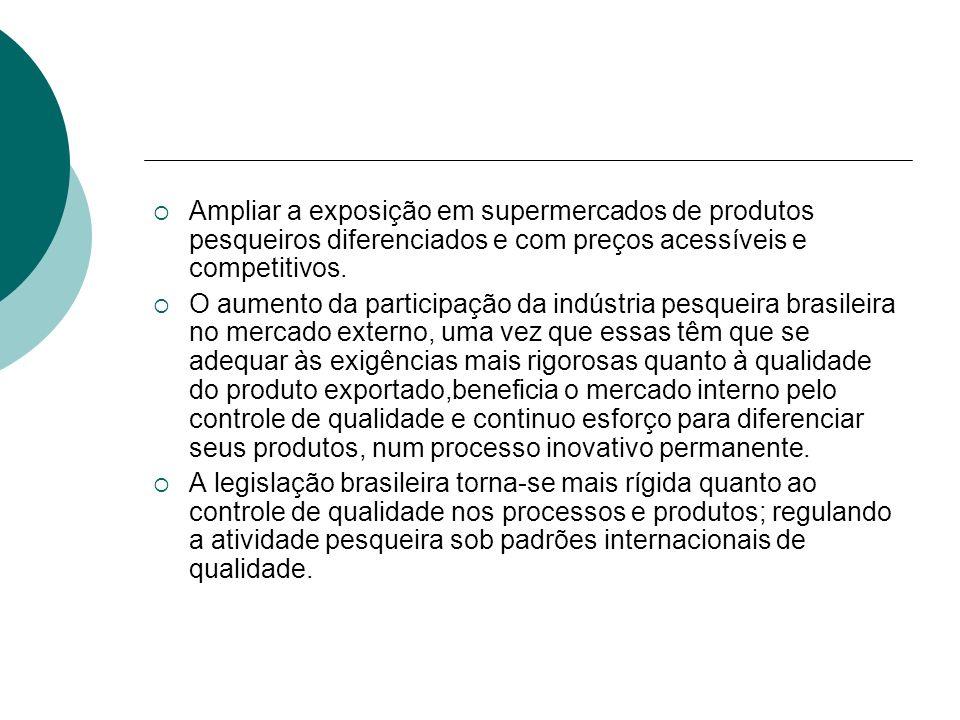 Ampliar a exposição em supermercados de produtos pesqueiros diferenciados e com preços acessíveis e competitivos. O aumento da participação da indústr