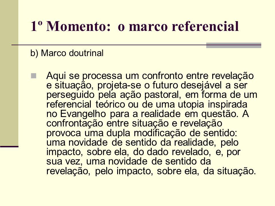 1º Momento: o marco referencial b) Marco doutrinal Aqui se processa um confronto entre revelação e situação, projeta-se o futuro desejável a ser perse