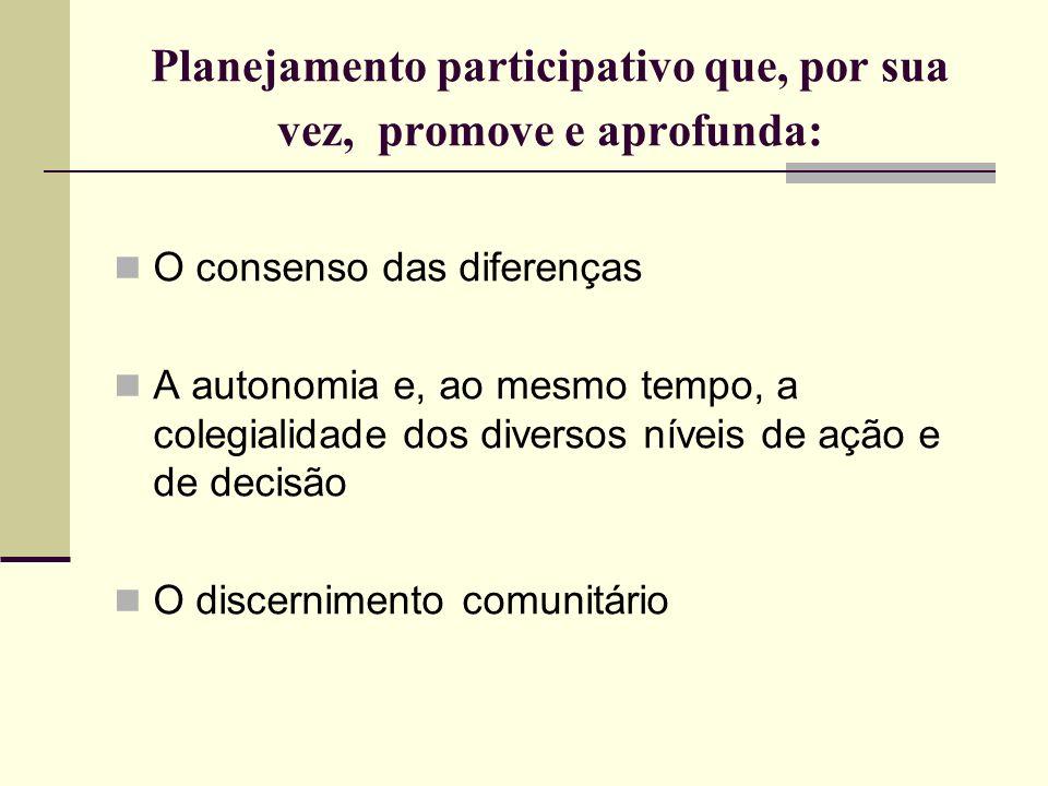 Planejamento participativo que, por sua vez, promove e aprofunda: O consenso das diferenças A autonomia e, ao mesmo tempo, a colegialidade dos diverso