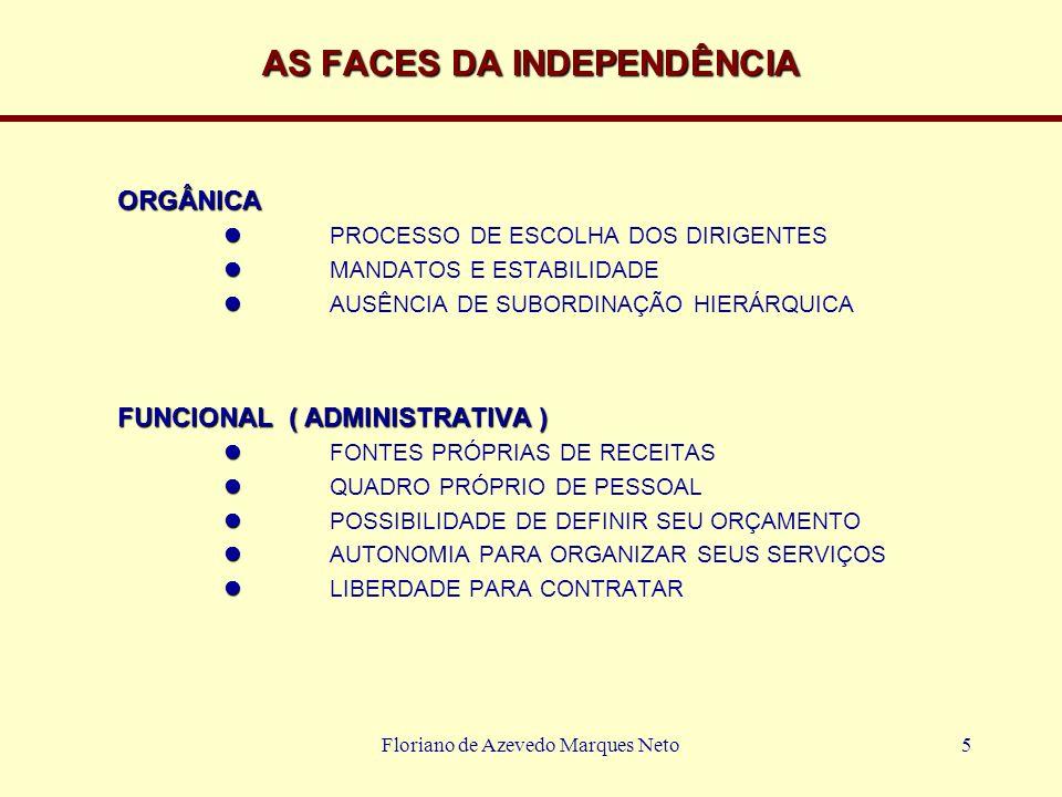 Floriano de Azevedo Marques Neto6 OS DESAFIOS DA INDEPENDÊNCIA A INDEPENDÊNCIA DO REGULADOR NÃO SE FAZ SEM REDUÇÃO DO PODER DOS GOVERNANTES A CONFIGURAÇÃO DO ESTADO NO SISTEMA IBERO-AMERICANO É REFRATÁRIA A ESSA REORGANIZAÇÃO DE PODER A EXPERIÊNCIA AMERICANA NÃO DEIXA DE SER SEMELHANTE OS PONTOS DE TENSÃO SURGEM, TANTO NA FACE ORGÂNICA QUANTO NA FUNCIONAL