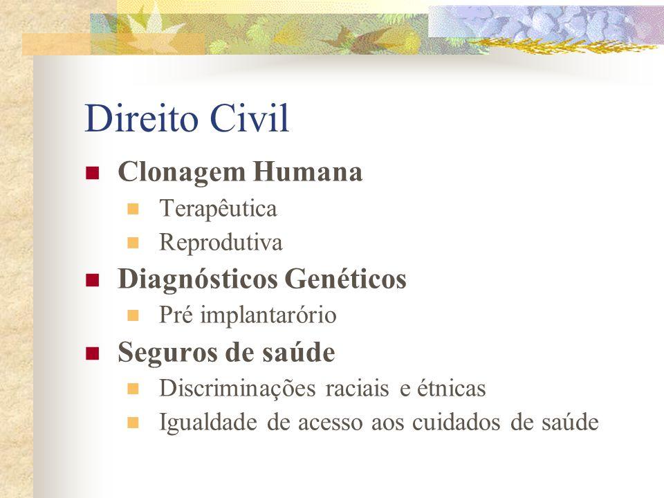 Direito Civil Clonagem Humana Terapêutica Reprodutiva Diagnósticos Genéticos Pré implantarório Seguros de saúde Discriminações raciais e étnicas Igual