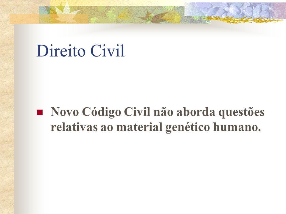 Direito Civil Novo Código Civil não aborda questões relativas ao material genético humano.