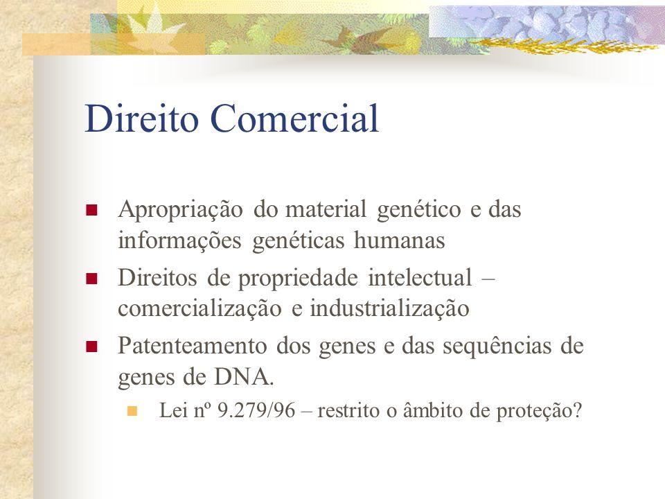Direito Comercial Apropriação do material genético e das informações genéticas humanas Direitos de propriedade intelectual – comercialização e industr