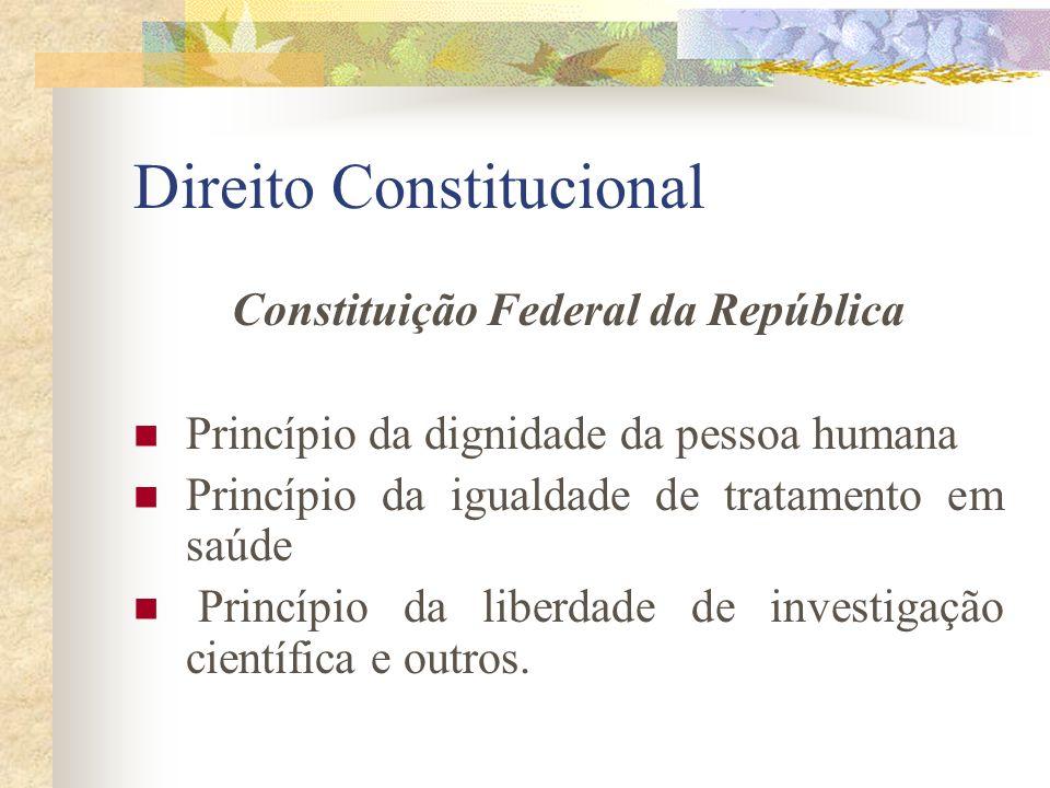 Direito Constitucional Constituição Federal da República Princípio da dignidade da pessoa humana Princípio da igualdade de tratamento em saúde Princíp