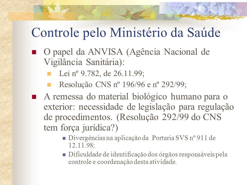 Controle pelo Ministério da Saúde O papel da ANVISA (Agência Nacional de Vigilância Sanitária): Lei nº 9.782, de 26.11.99; Resolução CNS nº 196/96 e n