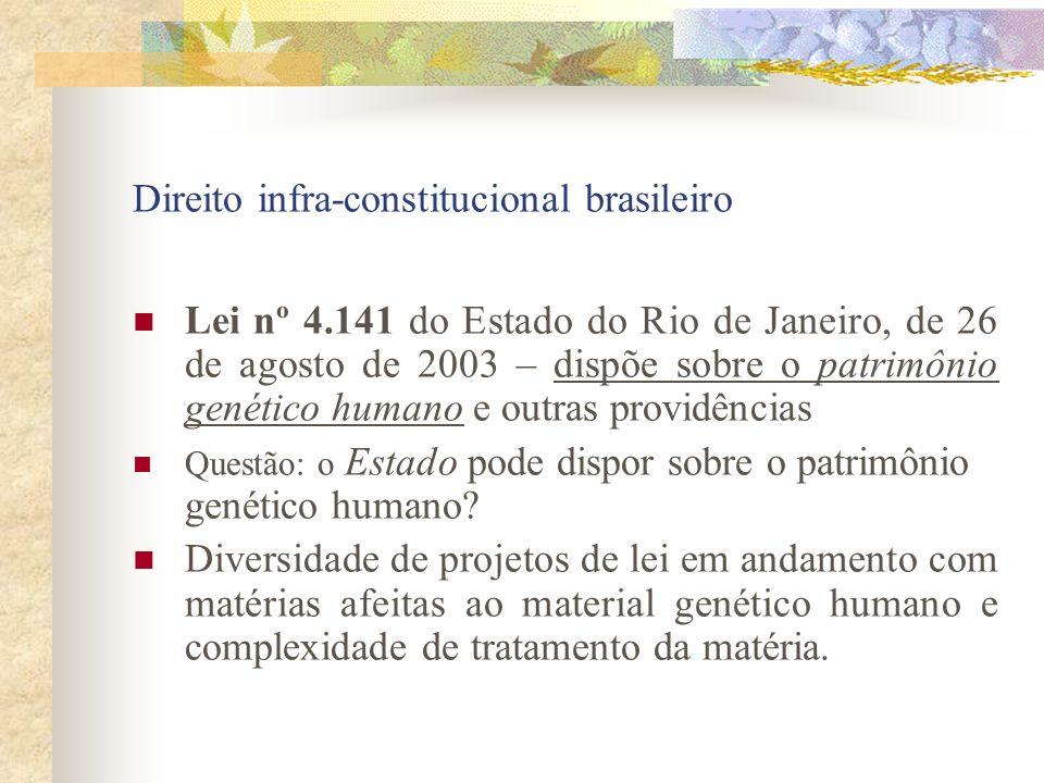 Direito infra-constitucional brasileiro Lei nº 4.141 do Estado do Rio de Janeiro, de 26 de agosto de 2003 – dispõe sobre o patrimônio genético humano