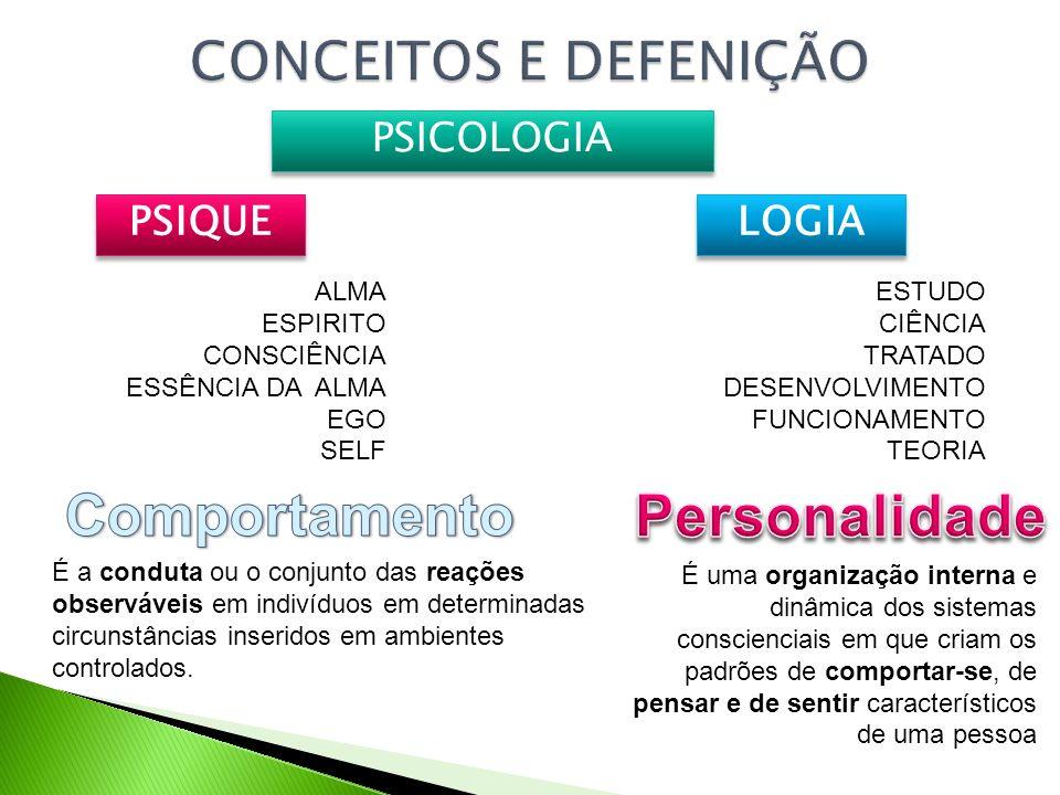 PSICOLOGIA PSIQUE LOGIA ALMA ESPIRITO CONSCIÊNCIA ESSÊNCIA DA ALMA EGO SELF ESTUDO CIÊNCIA TRATADO DESENVOLVIMENTO FUNCIONAMENTO TEORIA É a conduta ou