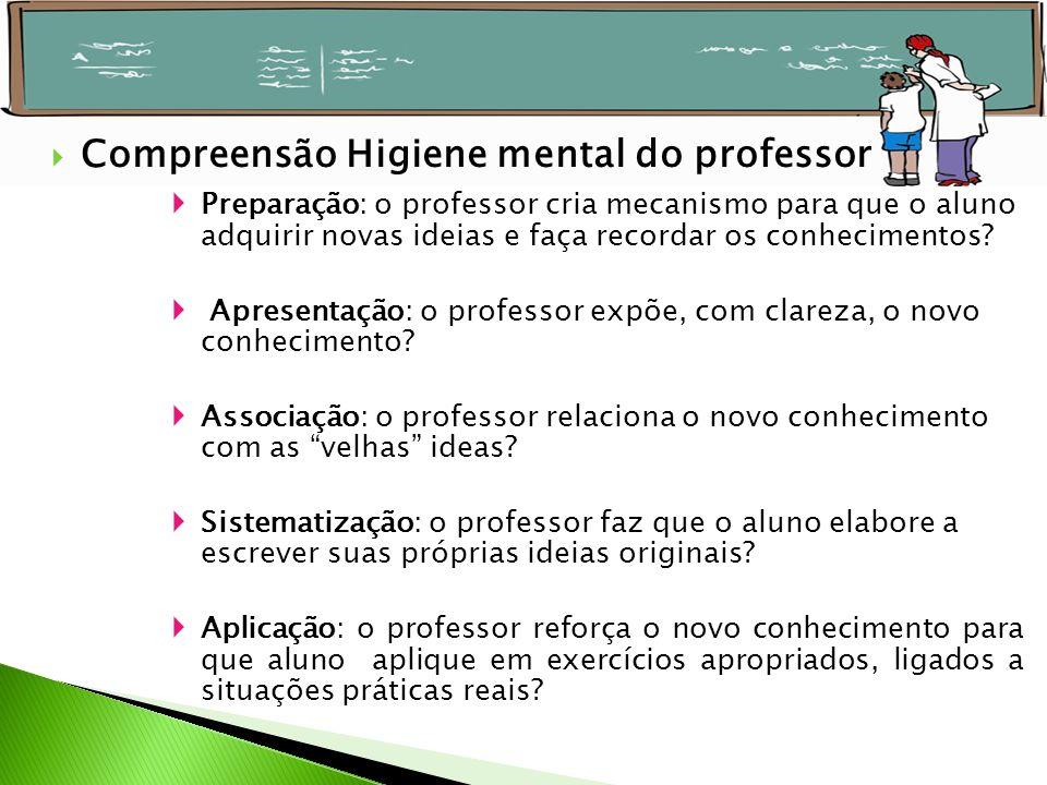 Preparação: o professor cria mecanismo para que o aluno adquirir novas ideias e faça recordar os conhecimentos? Apresentação: o professor expõe, com c